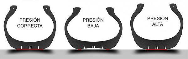 presión neumático