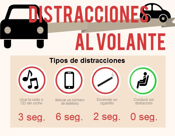 Consejos para evitar las distracciones al volante