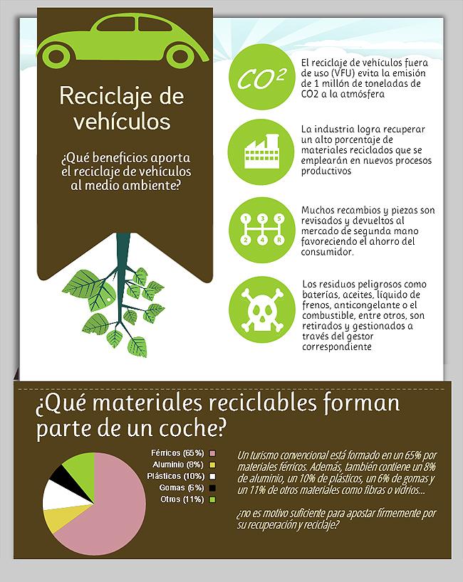 reciclaje beneficios al medio ambiente